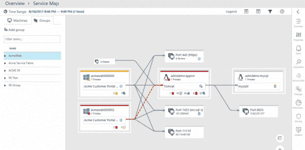 Service Map management pack in public preview | System Center Operations Manager Team Blog