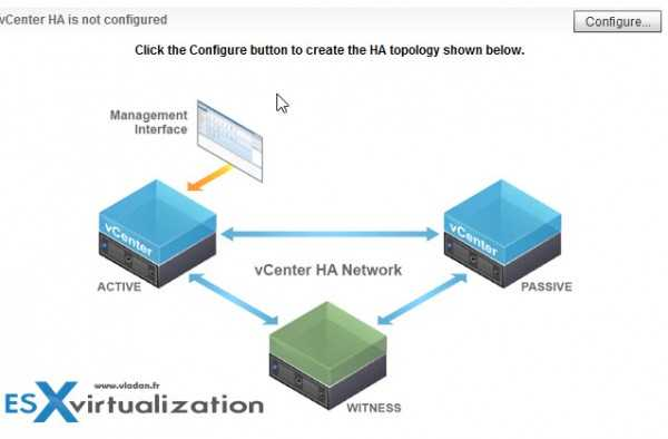 VMware vCenter Server Standard vs Foundation - Differences - ESX Virtualization