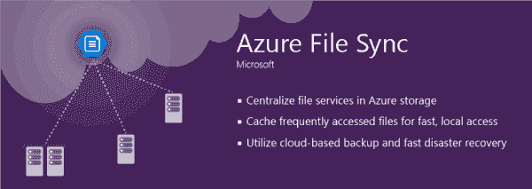 Announcing the public preview for Azure File Sync | Blog | Microsoft Azure
