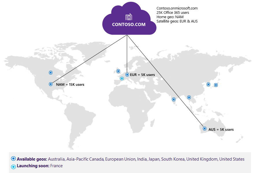 Introducing Multi-Geo in Office 365 - Microsoft Tech Community