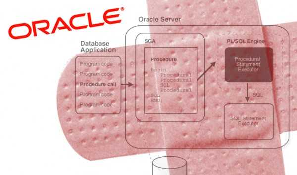 Oracle Patches 250 Bugs in Quarterly Critical Patch Update | Threatpost | The first stop for security news