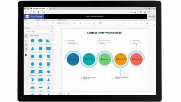Visio Online is Now Available in Office 365 Commercial - Thurrott.com