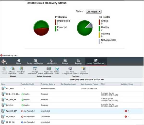 Azure Site Recovery powers Veritas Backup Exec Instant Cloud Recovery for DR | Blog | Microsoft Azure