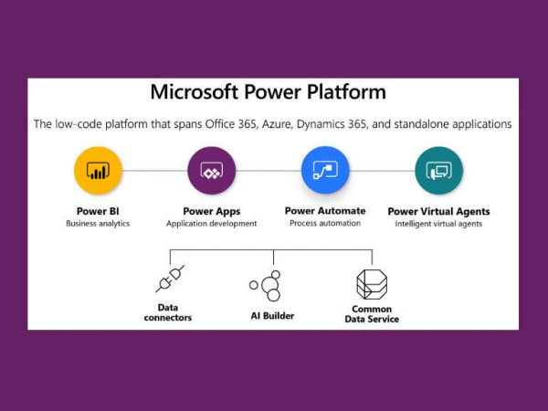 Microsoft's low-code tools: Now everyone can be a developer - TechRepublic
