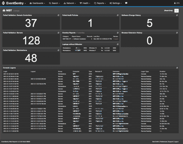 PingSentry - Monitor the uptime of your websites   EventSentry