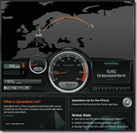 Speedtest.net – measure your network speed to locations around the world