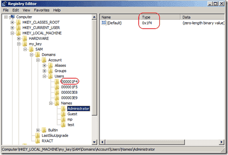 Offline enable built in administrator locate administrator