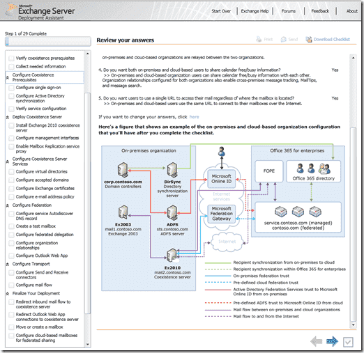 Exchange Deployment Assistant - Exchange 2003 to cloud checklist
