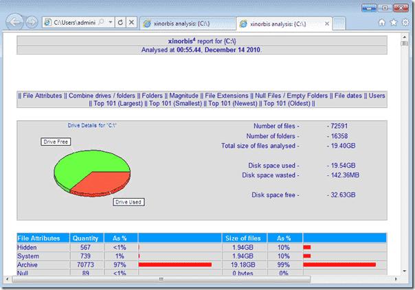 Free Disk Analyzer - Xinorbis - HTML Report