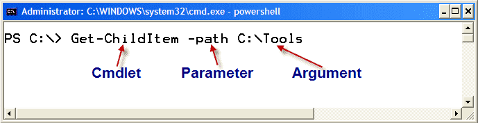 PowerShell tutorial for admins – Part 1: cmdlets and pipeline – 4sysops