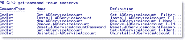 Managed Serviced Accounts - MSA-related Windows PowerShell cmdlets