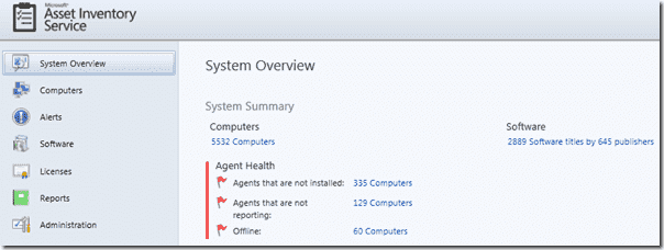 Asset Inventory Service (AIS) - System overview