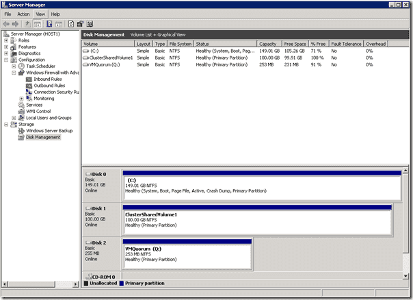 Cluster Shared Volume 1 and Quorum disk for Hyper-V host cluster