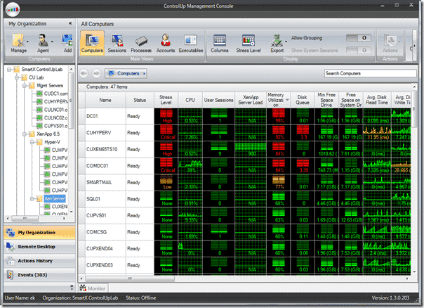 ControlUP - Performance counters