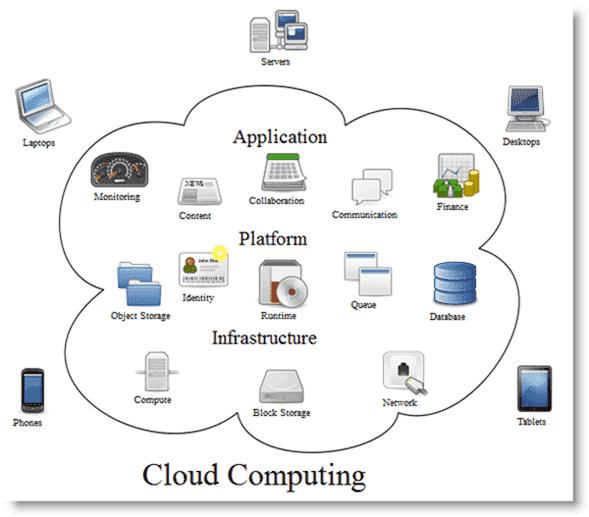 New MCSE - Cloud Computing