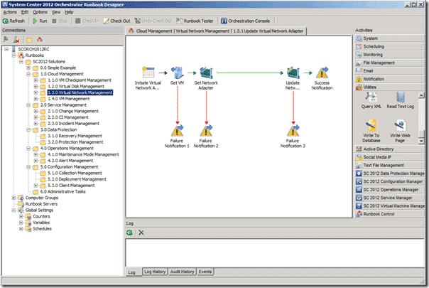 System Center -Orchestrator 2012 - Runbooks for VM Network