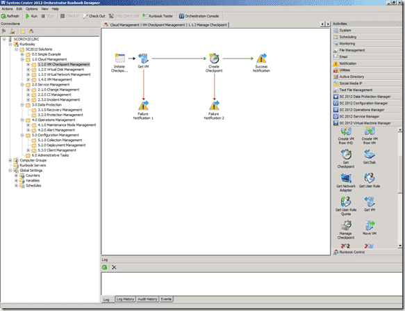 System Center Orchestrator2012 -SCVMM Activities in IP