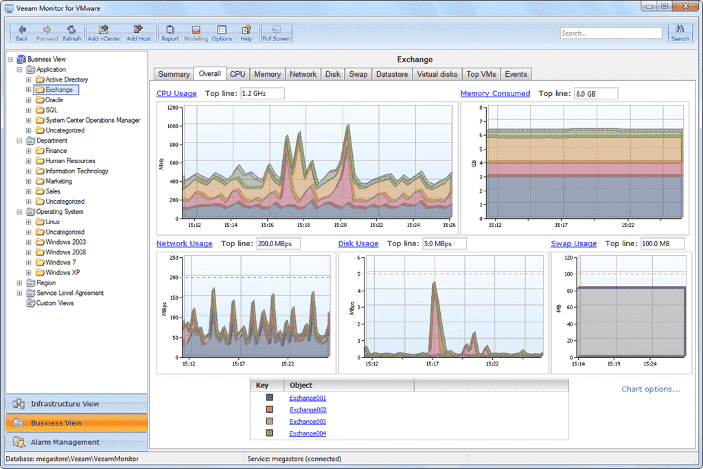 machine performance monitoring tools
