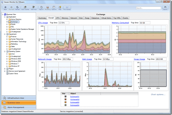 VMware monitoring - Veeam One Free Edition