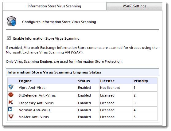 Exchange security software - GFI MailEssentials - Multi-engine antivirus scanning