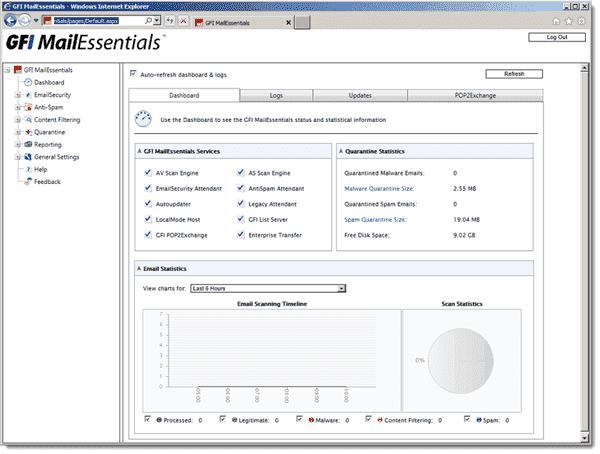 Exchange security software - GFI MailEssentials