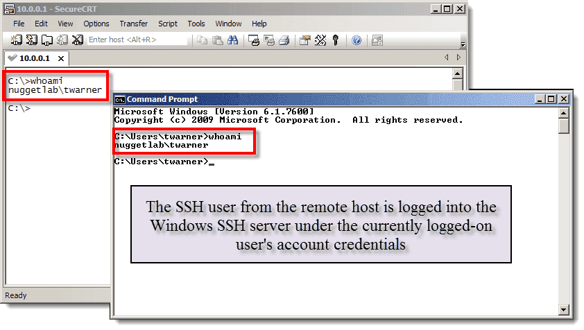 Raffle: SecureCRT – A full-featured SSH client – 4sysops