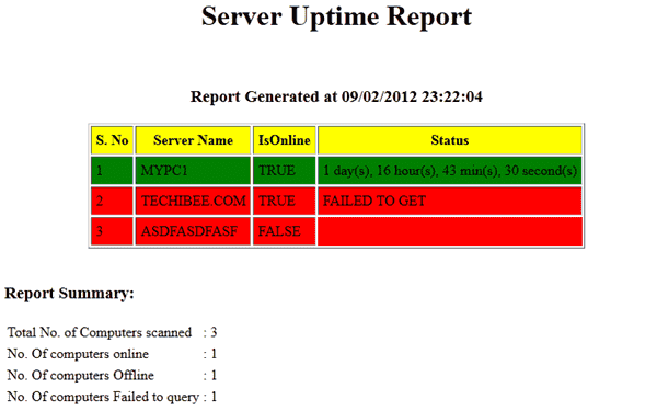Server Uptime Report with PowerShell