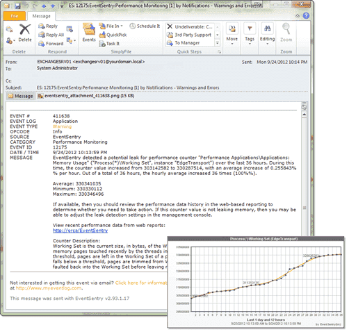 Free EventLog Monitoring - EventSentry Performance Alert