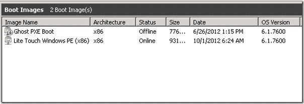 Production view of a WDS server with boot images