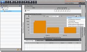 Unitrends Backup - Status screen