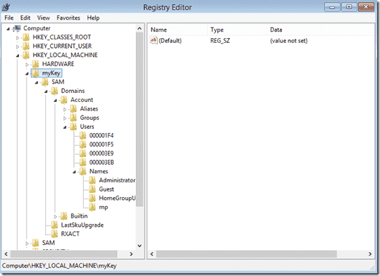 Registry hive for built-in administrator account