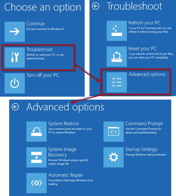 Windows RE interface in Windows 8