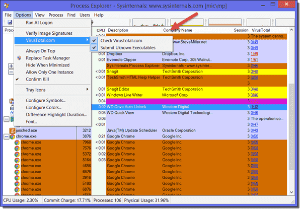 Process Explorer - Submit unknown files to VirusTotal