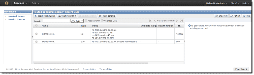 Amazon cloud – Part 5: Networking and monitoring – 4sysops