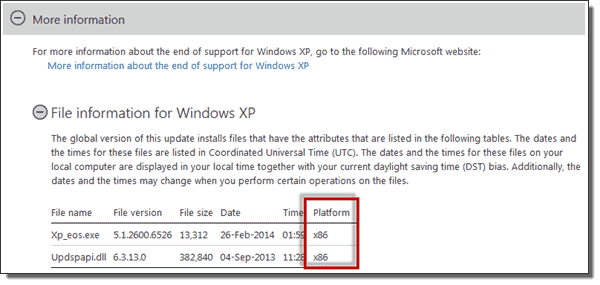 End of support of Windows XP x64