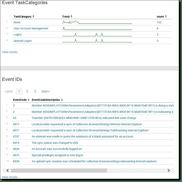 Splunk – Analyze system logs – 4sysops