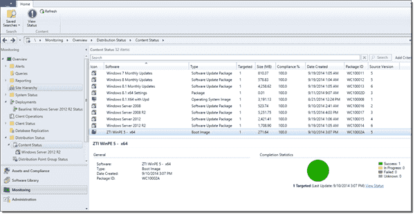 Successful distribution of Windows Server 2012 R2 content