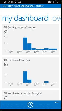 Azure Operational Insights Windows Phone app