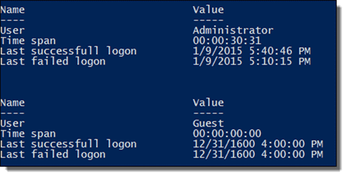 The time difference between the last successful logon and the last unsuccessful one