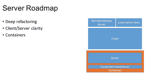 Microsoft Server roadmap without Windows Server