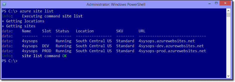 The Azure Command-Line Interface (CLI) – 4sysops