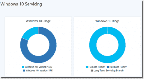 Upgrading to SCCM 16XX and 1511