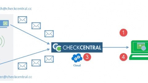 Binary Fortress CheckCentral – Simplify and centralize your email notifications