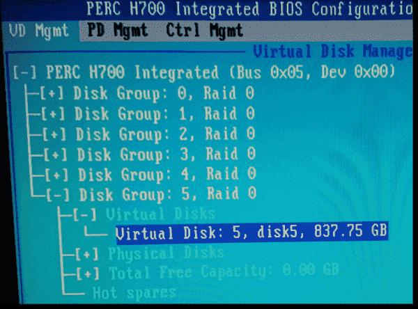 RAID hard drives