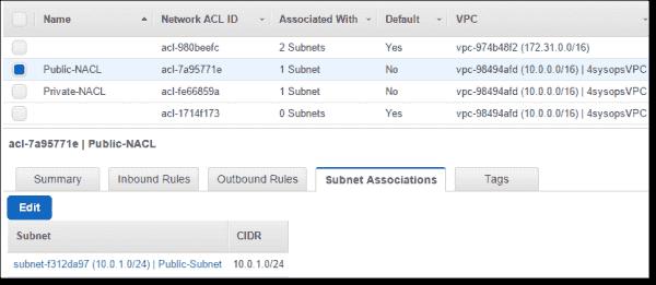 Associate Public NACL with Public Subnet