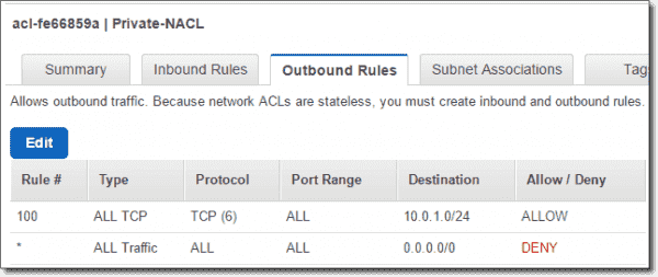 Create Private NACL outbound rule