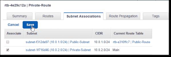 Create Private Subnet Private Route association