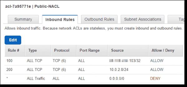 Create Public NACL inbound Private Subnet rule