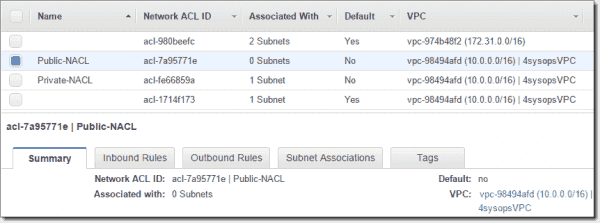 Create network ACL Public NACL