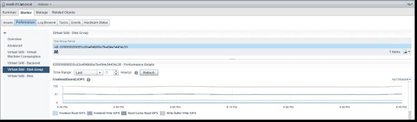Peformance monitoring ESXi level
